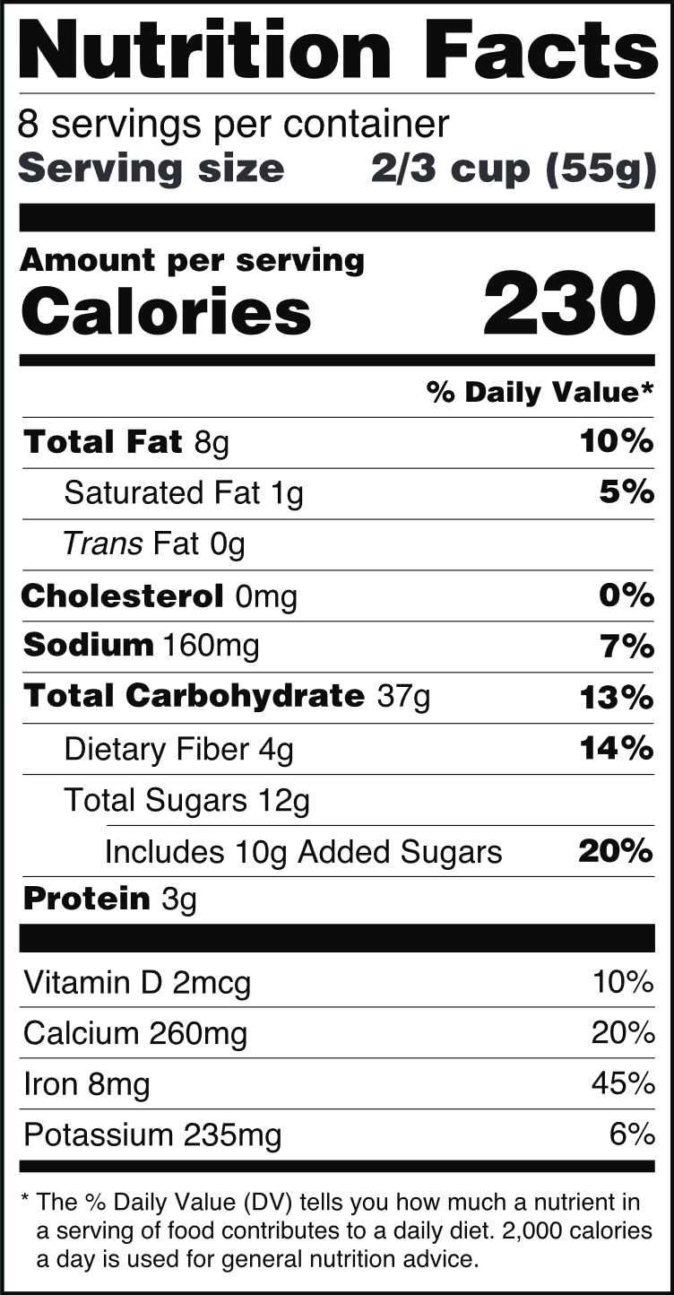 New Nutritiona Facts Label