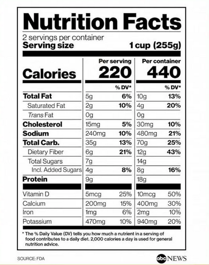 2020 Nutrition Labels